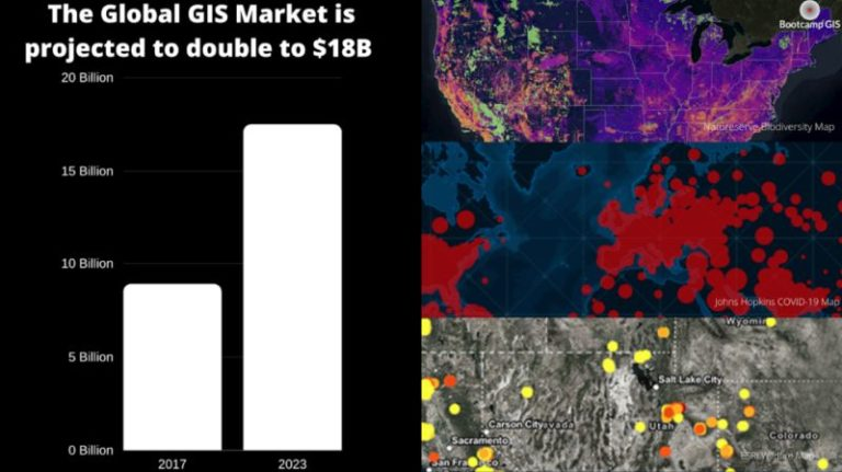 The billion dollar industry you know little about: GIS