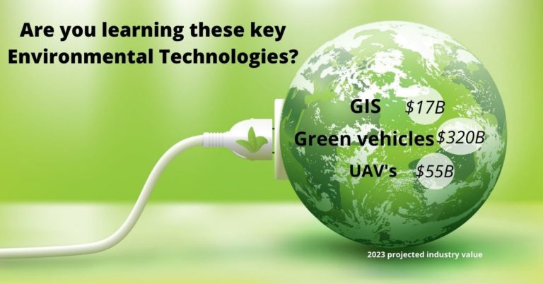 3 Environmental technologies that are trending