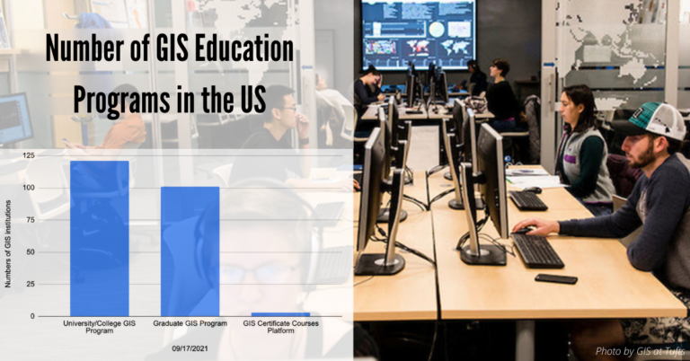 GIS degree: your 3 options to gain this high tech skill